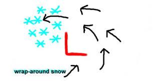 wrap around wrap around snow