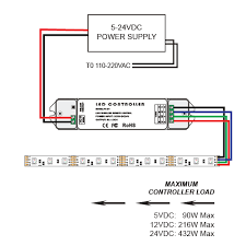 wifi 103 led controller control 3 types of leds from your smart