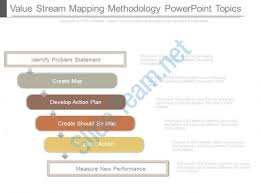 value stream mapping methodology powerpoint topics powerpoint