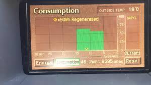 toyota prius petrol consumption toyota prius 1st fuel consumption average 6 5k
