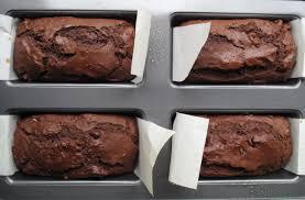 chocolate yogurt loaf cake the monday box