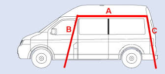 Van Awnings Which Awning Will Fit My Vehicle