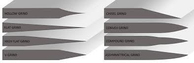 knife grinds guide to blade edges knife depot