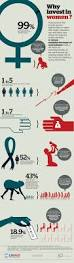71 best infographics images on pinterest infographics digital statistical proof that women make the world a better place