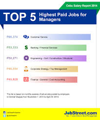 jobstreet com releases cebu annual salary report jobstreet