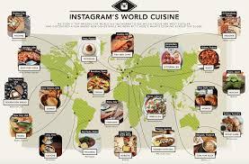 concerto en cuisine instagram s cuisine concerto