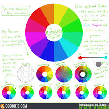 the color course downloadable color wheel by cgcookie on deviantart