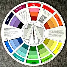 paint color and mood paint color mood excellent paint colors and moods chart tittle paint