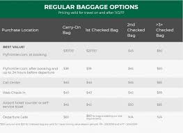 frontier baggage fees frontier airlines begins deep discount buffalo to florida flights