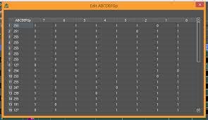 truth table validity generator using the pattern generator reference digilentinc