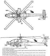 boeing ah 64 apache camouflage color profile and paint guide