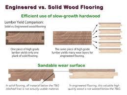 Hardwood Vs Engineered Wood Engineered Wood Flooring Versus Hardwood Hardwood Flooring Design