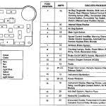 2002 mustang fuse box diagram fuse box layout mustangforums pertaining to 1986 ford mustang gt