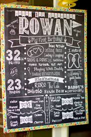 birthday chalkboard how to make a birthday chalkboard poster