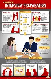How To Prepare Your Resume For A Interview 81 Best Resume U0027s Images On Pinterest Career Advice Resume