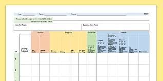 term plan template lesson plan plans