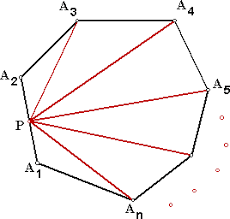 Interior Angles Of Polygon Sum Of Interior Angles Of An N Sided Polygon