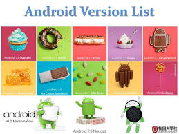 list of android versions basic android os