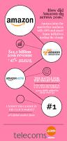 top 107 smart home u0026 iot websites market news marketing u0026 telecom consulting