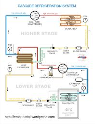 cascade refrigeration system hermawan u0027s blog refrigeration and