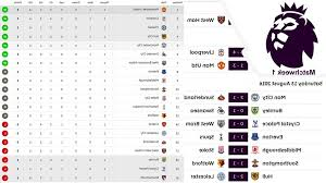 english premier league results table matchweek 1 results table premier league 2016 17 youtube