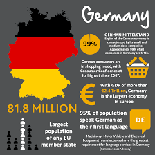 doing business in germany capita translation and interpreting