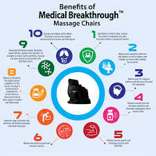what are the cal benefits of breakthrough massage chairs