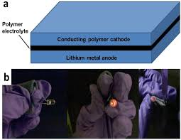nanomaterials free full text all solid state textile batteries