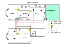 schematic diagram of house wiring wiring diagram and schematic