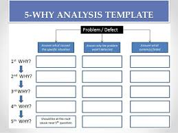 Root Cause Analysis Excel Template Root Cause Analysis Template Bundle Free Premium