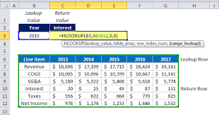 How To Create A Lookup Table In Excel How To Use Hlookup