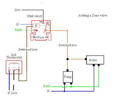 zone valve wiring diagram honeywell diagram wiring diagrams for