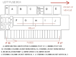 06 c230 fuse box diagram on 06 images free download wiring
