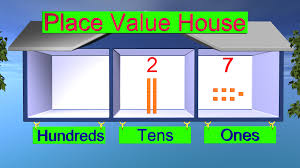 2nd grade math and other videos to teach the basic concepts free