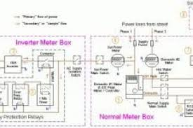 suzuki cultus wiring diagram wiring diagram