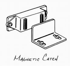 Cabinet Magnetic Catch Magnetic Catch Cabinet Door Hardware