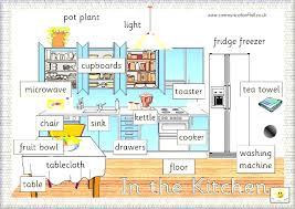 kitchen furniture names kitchen furniture names spurinteractive