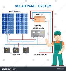 solar pv wiring diagram schematics within net metering saleexpert me