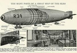 vintage 1920s r 34 airship diagram illustration wonderful