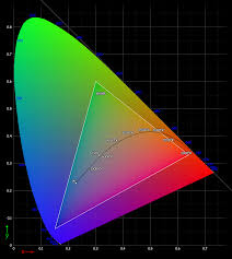 Color Spectrum Why Don U0027t Color Spaces Use Up The Entire Color Spectrum