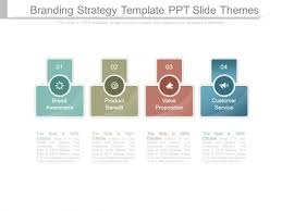 branding strategy hitecauto us