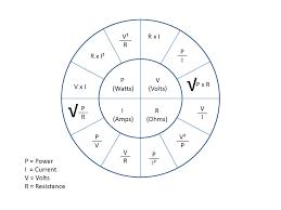 ohm law formula wiring diagram components