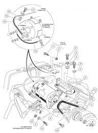 wiring diagrams starter motor wiring connections starter