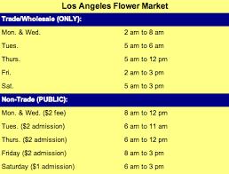 wholesale flowers near me how to shop the wholesale flower market emily henderson