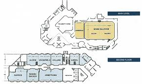 Auto Floor Plan Rates by Venue Ispce 2015