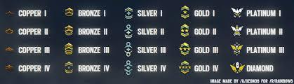 siege i size image rainbow six siege ranks png rainbow six wiki fandom