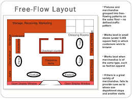 floor layout free free flow layout sterling store de