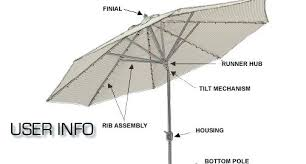 Southern Patio Umbrella Parts Patio Umbrella Parts New With Patio Umbrella Parts And 99 Southern