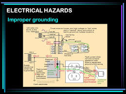 electrical safety part 2 working safely ppt download