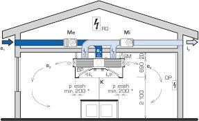 Kitchen Exhaust System Design Kitchen Ventilation System Design Donatz Info